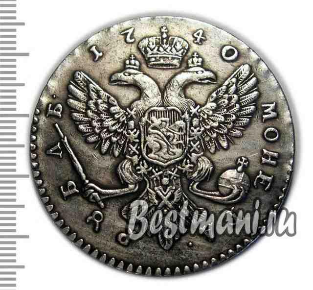цена монеты 1 копейка 1901 года цена